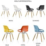 Numo Holzbeinen Untergestell Sitzen Sie gesund auf unseren ergonomische Burostuhlen | Worktrainer.de